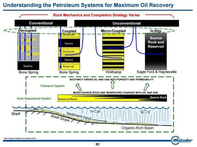 Oil_recovery