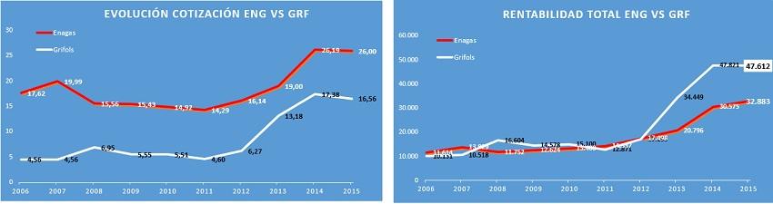 rentabilidad_eng_grf